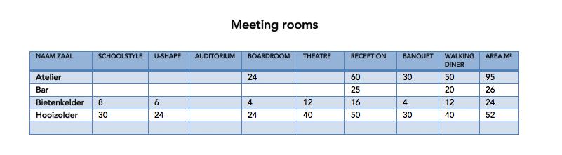 Fact sheet vergaderzalen